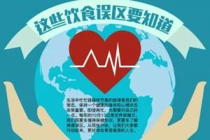 【健康科普】世界保健日丨这些饮食误区要知道
