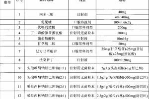 53个大品种11省带量采购开始(附名单)