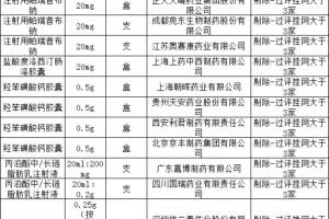 594个药品要降价药品调价撤网成常态化