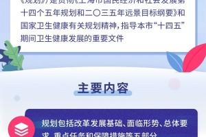3+7上海卫生健康发展十四五规划出炉